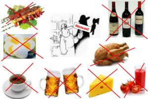 Противопоказания по питанию при подагре