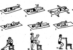 Лечебные упражнения при вывихе лодыжки
