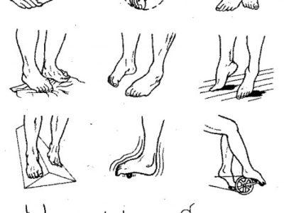 Укрепление голеностопного сустава упражнения воспалился на пальце сустав