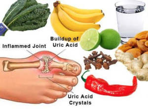 Рацион питания для лечения артрита