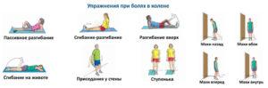 Гимнастика при артрозе коленных суставов