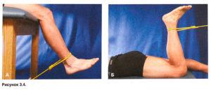 Упражнения и методы укрепления связок