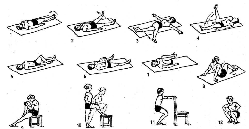 Упражнения для укрепления коленного сустава тазобедренный сустав фото протез