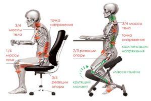 Коленный стул своими руками: чертёж с размерами