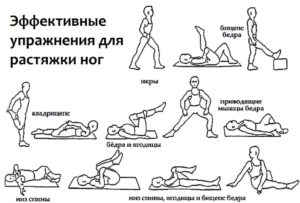 Как быстро разработать колено после операции