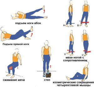 Разработка мышц коленного сустава
