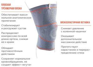 Изображение - Ортез орлетт 202 на коленный сустав opisanie_Orlett-DKN-203-300x215