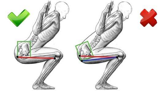 Боль в колене при приседании со штангой Лечение суставов
