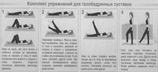 Болит мышца на ноге в области бедра