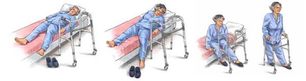 Кровать после операции на тазобедренном суставе лимфодренаж боль в тазобедренных суставах