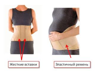 Тянет живот при беременности - поиск причин для будущих мам в домашних условиях