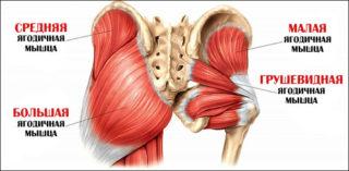 Как снять спазм ягодичной мышцы