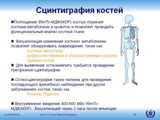 Болит тазовая кость сзади