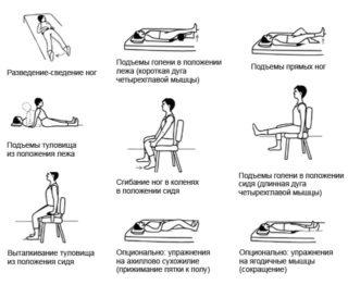 Тренировка ноги после эндопротезирования тазобедренного сустава