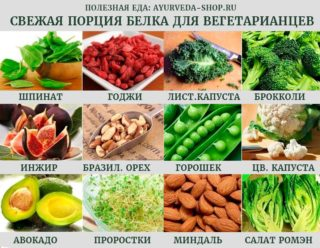 Питание для ягодиц