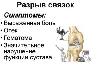 Изображение - Разрыв связки тазобедренного сустава лечение Screenshot_3-2-320x216