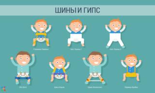 Изображение - Шина при дисплазии тазобедренных суставов для ребенка ShiniInfographics-01-320x193