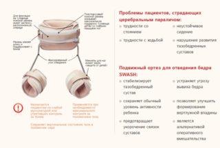 Домашний аппарат на тазобедренный сустав