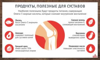 К какому врачу обращаться при болях в тазобедренном суставе? Боль в тазобедренном суставе к какому врачу обратиться