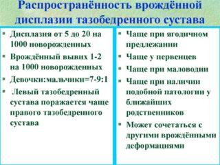 Изображение - Предвывих тазобедренного сустава у детей лечение slide-21-2-320x240