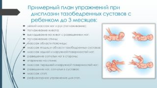 Лфк при дисплазии тазобедренных суставов у новорожденных