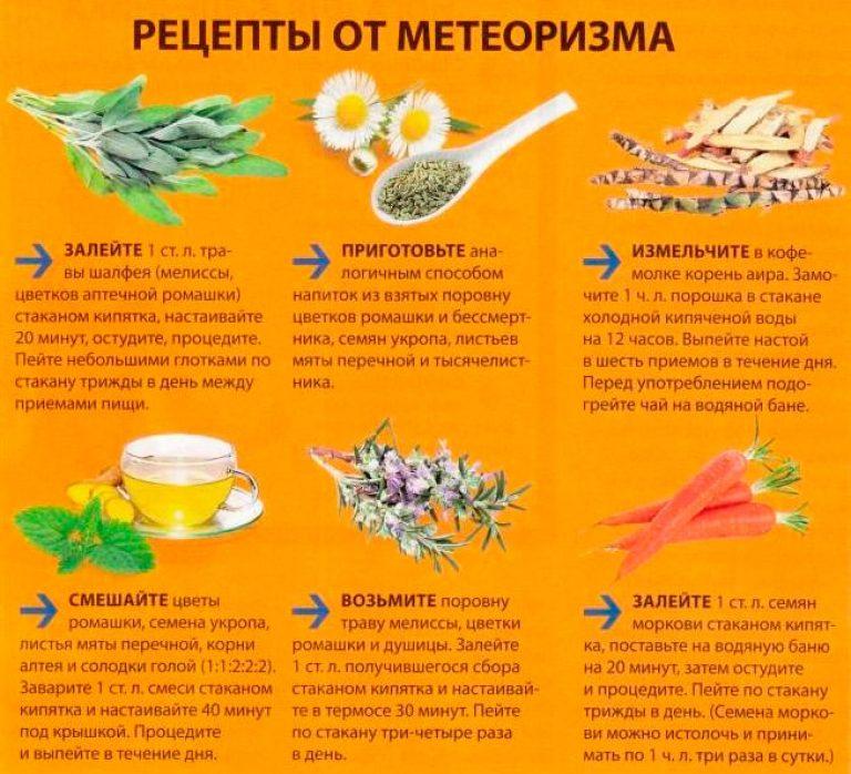 Кефирная диета при метеоризме