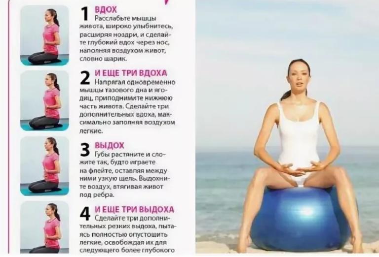 Похудение Дыхательными Упражнениями. Дыхательная гимнастика для похудения: упражнения и отзывы