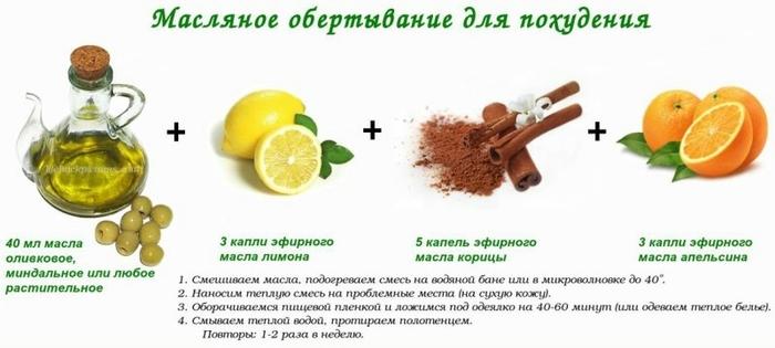 Домашние Рецепты От Похудения.