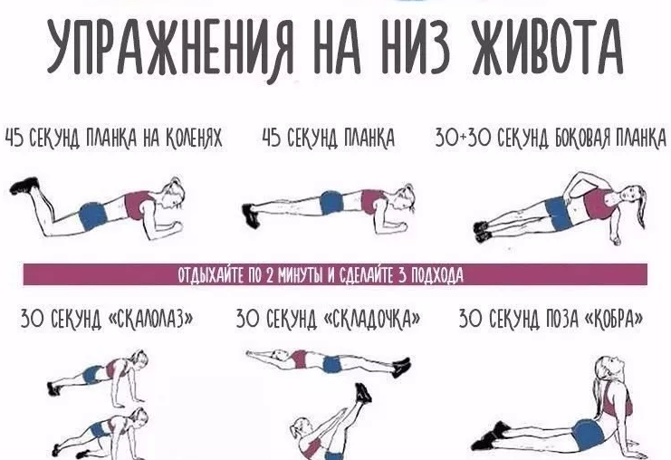 шаблону какими упражнениями убрать бока картинки кто подскажет где