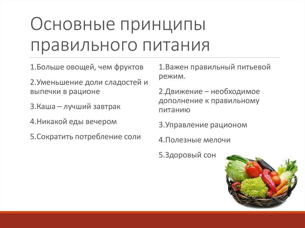 Схема правильного питания для похудения