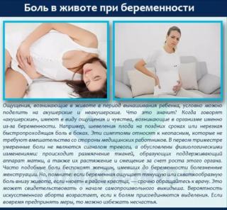 25 неделя беременности тянет живот и поясницу