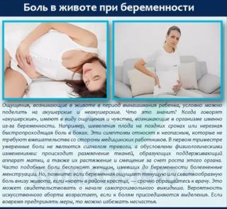 Что делать если тянет и болит живот на 36 неделе беременности