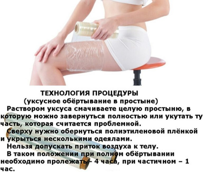 Обертывания похудения отзывы