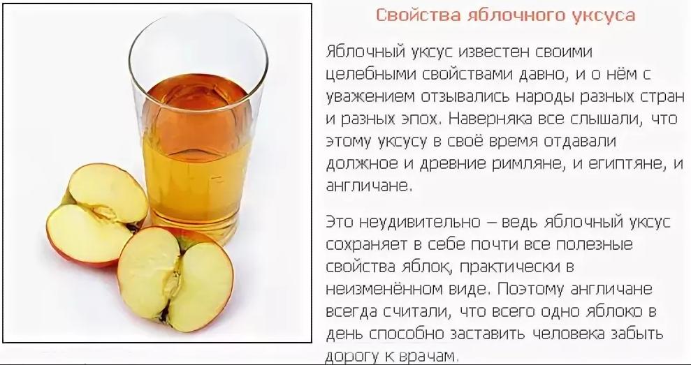 Диета С Яблочным Уксусом Рецепт. Диета на яблочном уксусе: минус 5 кг за 5 дней