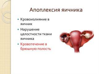 Болит правый бок под ребрами и тошнит
