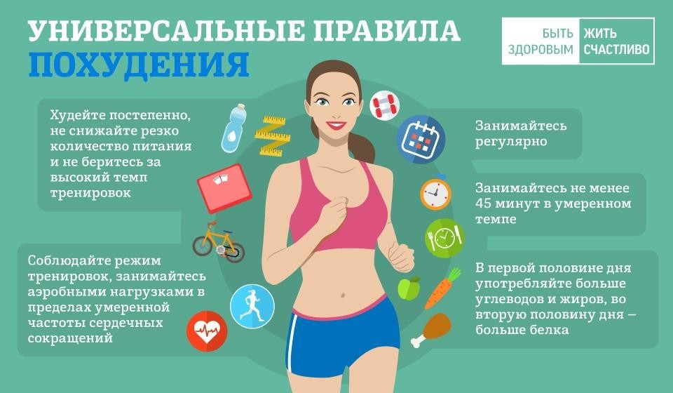 Реальные Правила Похудения. Правила похудения: не есть после 6-ти и прочие полезные советы (91 фото + видео)