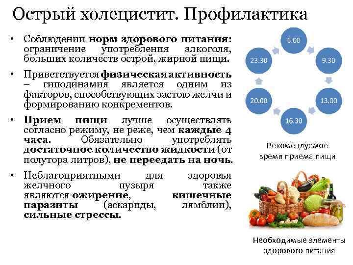 Острый холецистит диета лечение