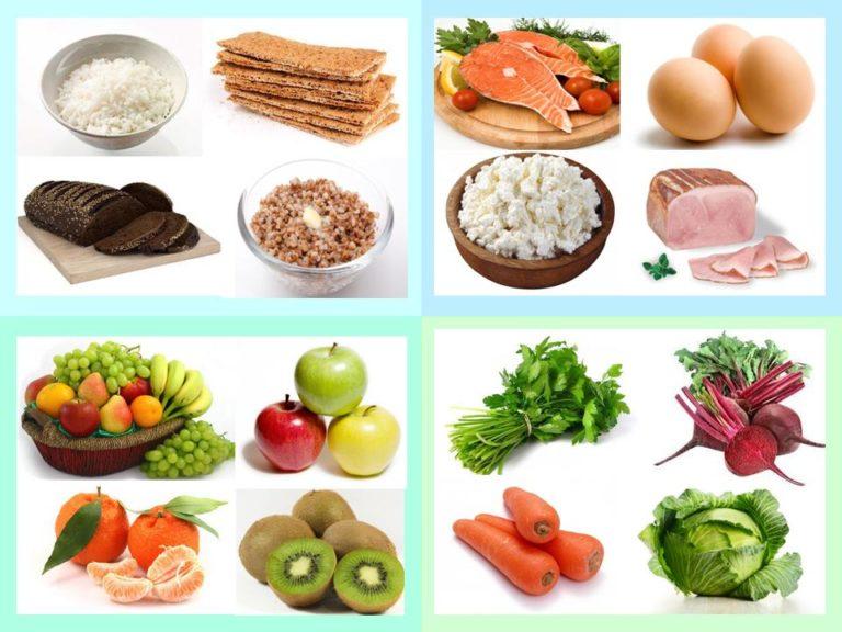 Какие Самые Идеальные Продукты Для Похудения. Лучшие продукты для похудения