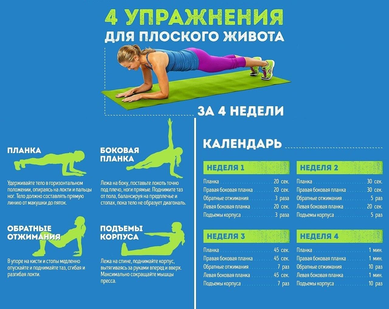 Эффективно Похудеть В Животе. Как быстро похудеть в талии и животе. Упражнение, диеты, питание, обертывания в домашних условиях