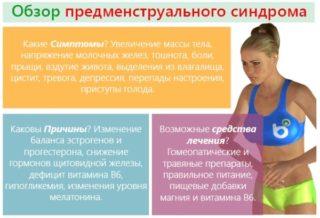 Вздутие живота после еды у женщин: причины, диагностика, лечение и профилактика