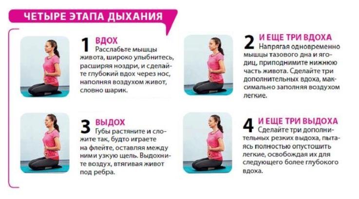 Похудение Упражнения На Задержке Дыхания. Несложная дыхательная гимнастика для похудения
