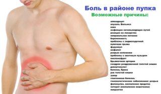 Боль ниже пупка у мужчин (в животе): причины