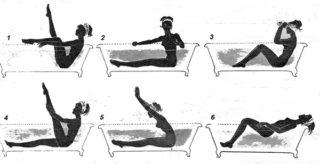 Как плавать для похудения живота и боков