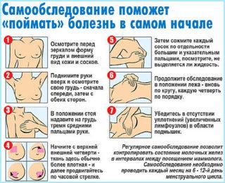 Проверка молочных желез