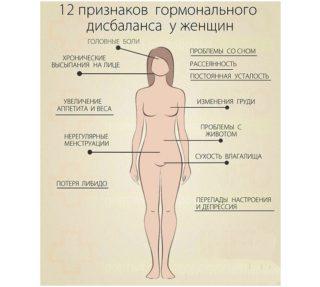 Лечение рака молочной железы 1 стадии