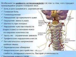 Перкуссионный массаж грудной клетки