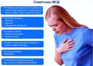 Что означает боль в грудной клетке посередине