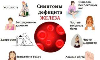 Как переносится красная химиотерапия при раке молочной железы