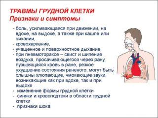 Боль в грудине справа спереди: причины у женщин и мужчин