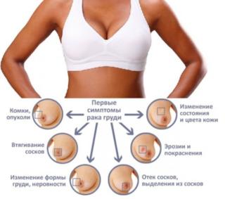 Красные пятна на груди у женщин: о чем говорят покраснения и как лечить